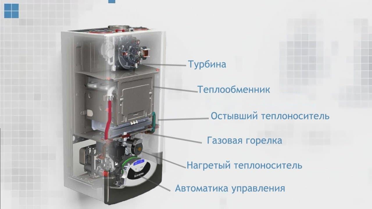 медный прямоточный теплообменник вентиляции